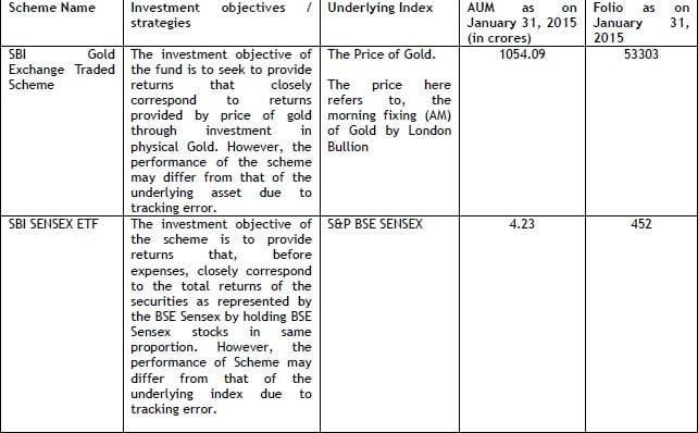 SBI ETF BSE100-Mar15